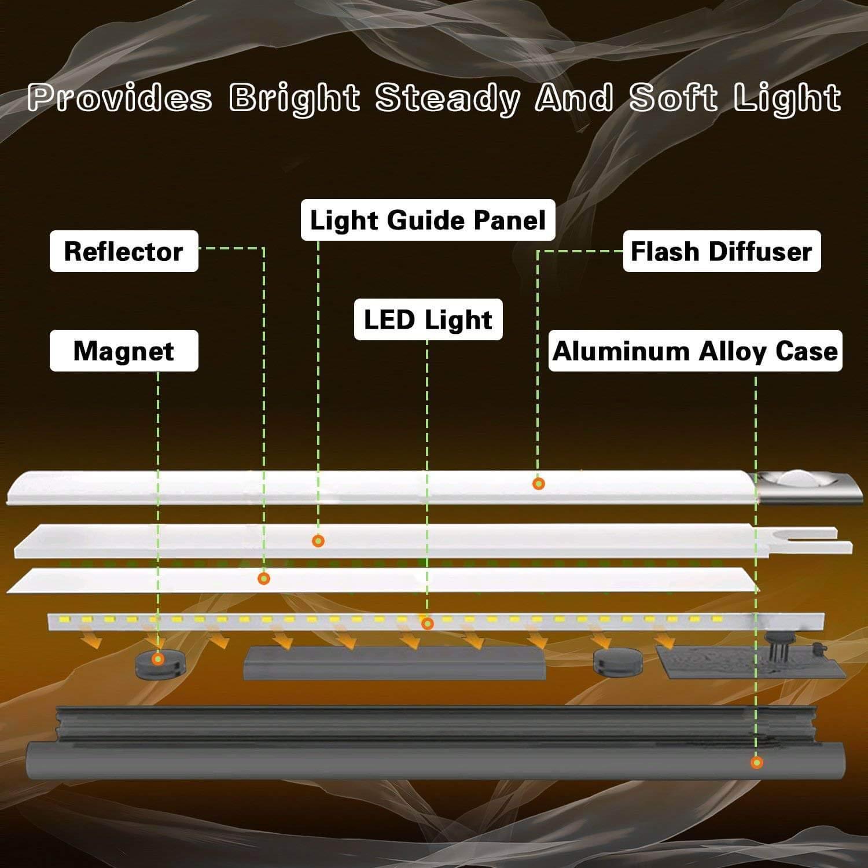 Rechargeable sur USB avec bande adh/ésive et magn/étique de 3M pour la Garde-robe Escalier Placard Cuisine et Couloir Hnlife Lampe nocturne avec d/étection de mouvement 4 modes 33 LED