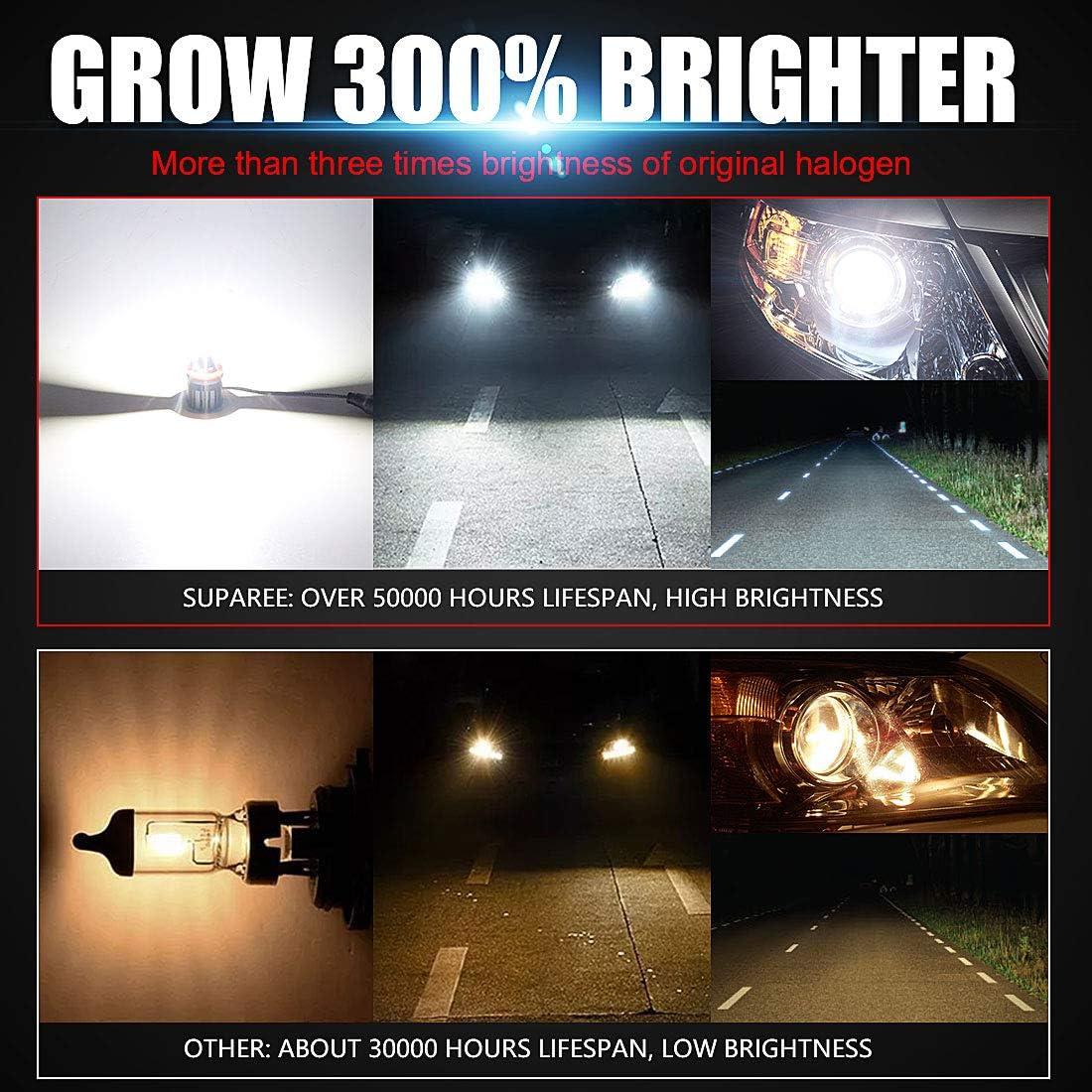 SUPAREE K19 Single Beam Headlamp with Fan 2 Pack 9600lm 6000K Cool White High Beam//Low Beam//Fog Light Bulb H7 Led Headlights Bulbs