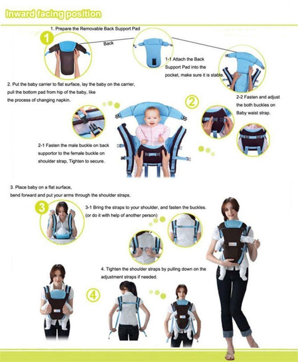 Blue CdyBox Adjustable 4 Positions Carrier 3d Backpack Pouch Bag Wrap Sling Front Back Newborn Baby Infant