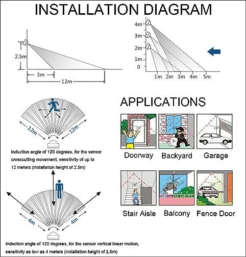712we40MkIL._SX482_ wiring diagram warmoon led motion sensor flood light wiring  at bakdesigns.co