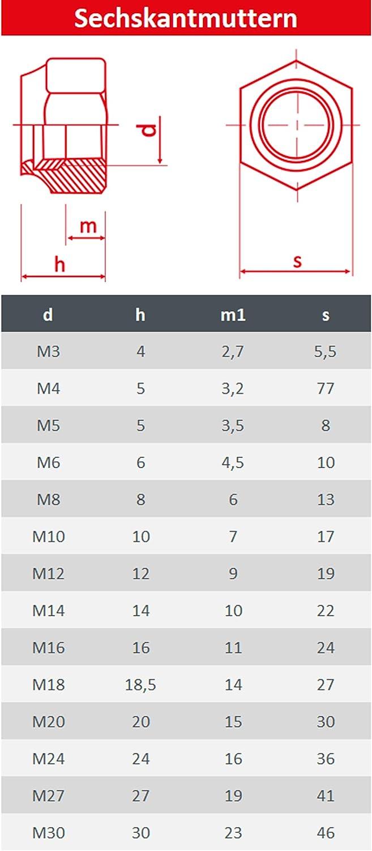 10 St/ück Selbstsichernde Muttern DIN 985 Edelstahl A2 V2A Stoppmuttern FASTON Sicherungsmuttern M12