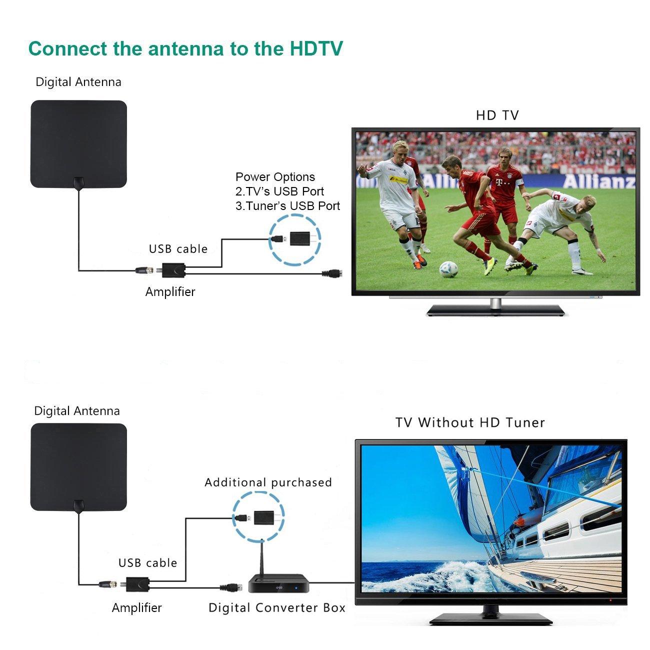 Amazoncom Bamshoot TV Antenna  Miles Long Range Digital - Us zip code tv provider