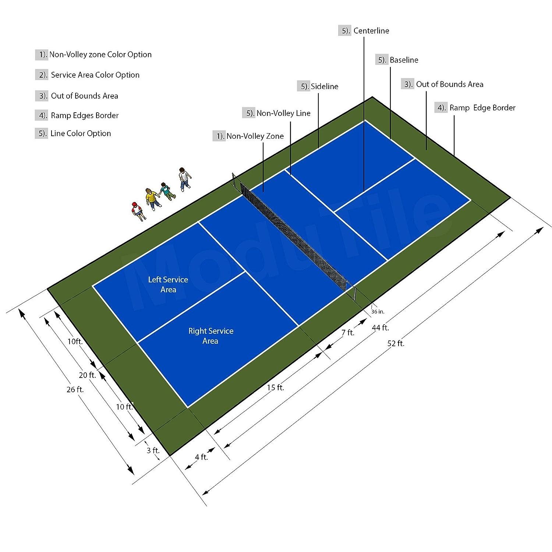 26 ft x 52 ftアウトドアPickleball Courtフローリング線とエッジIncluded – ブルー/グリーン B071ZZYLL3