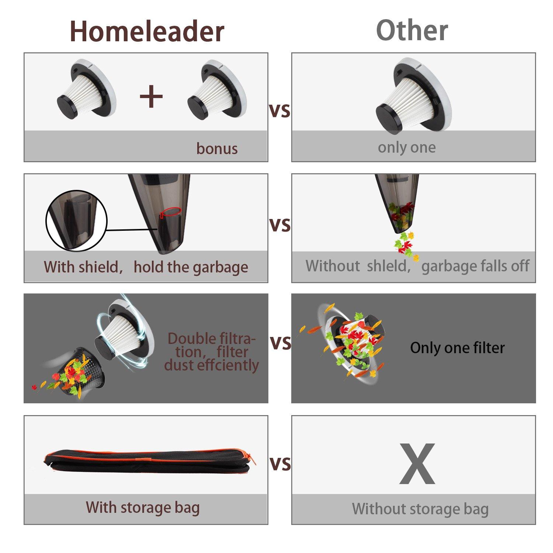 Homeleader Handheld Car Vacuum Cordless, 3.8KPA Replacement Percolator Top, Powerful Suction Handheld Vacuum Cleaner Carry Bag by Homeleader (Image #2)