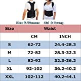 ZSZBACE Posture Corrector Under Clothes- Back
