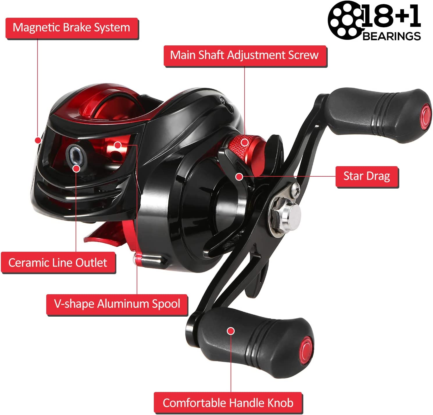1 Gear Ratio Magnetic Brake System Baitcaster Reel Walmeck Baitcasting Reel 18+1BB Ball Bearings Baitcasting Fishing Reel High Speed 7.2