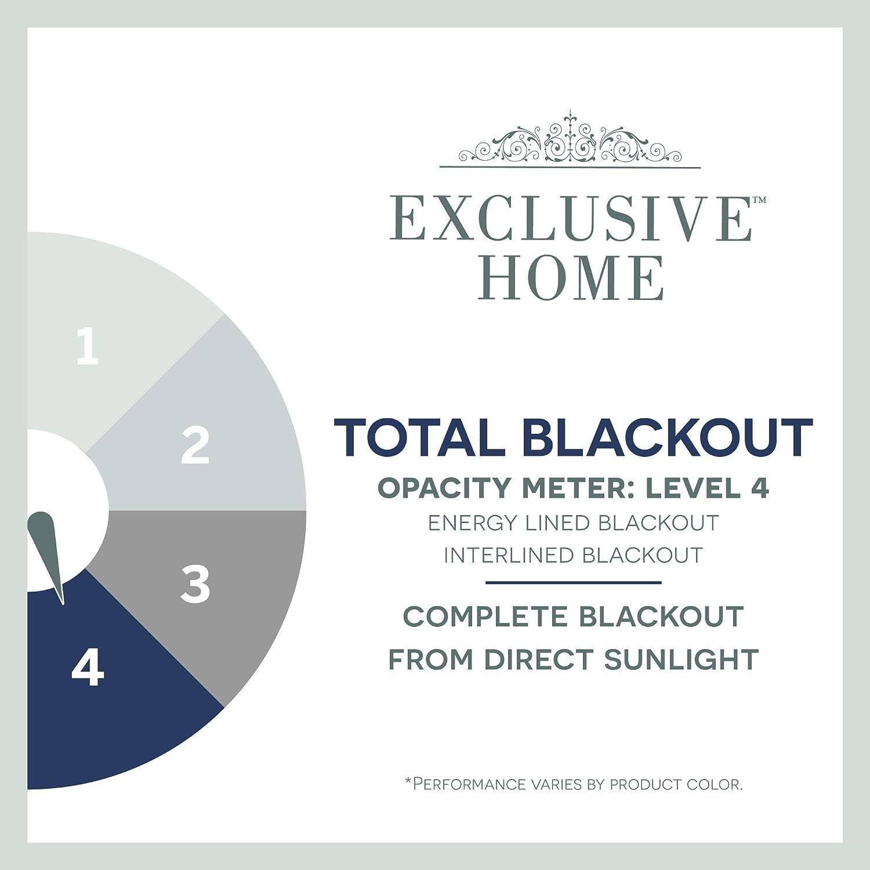 Blush 52x63 2 Piece Exclusive Home Academy Total Blackout Grommet Top Curtain Panel Pair