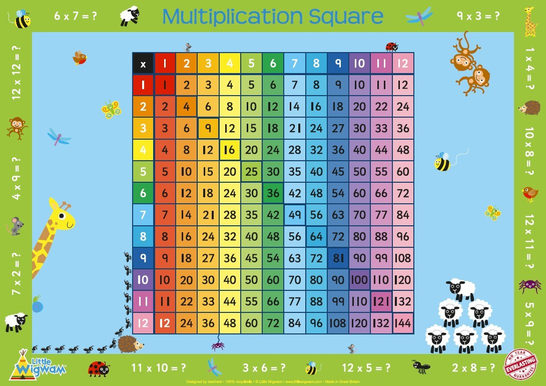 "/""No Tear Guarantee/"".. Free Shipping Little Wigwam Multiplication Square Chart"