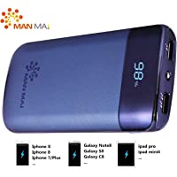 KAKAFU 20000mAh Power Bank (Dual USB Port, 3.1A Total) External Portable Charger Battery Pack Portable Charger with LED Flashlight for iPhone 8/7,iPhone X,iPad Pro, Galaxy S10,S9,S8,S7,Note9/8 More