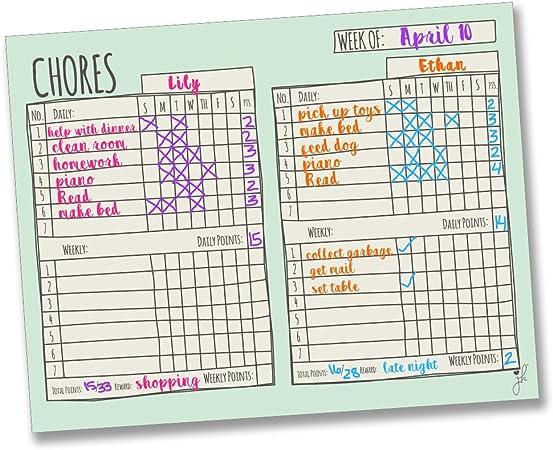 "Amazon.com : Jennakate Mint Multiple Child Behavior Reward Chore Chart-Daily  Household Chore Checklist-Job Chart- Dry Erase - Family Command Center -18""  x 14"" : Office Products"