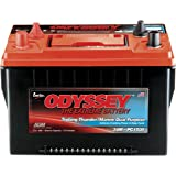 Odyssey 34M-PC1500ST TROLLING Thunder Marine Dual Purpose Battery