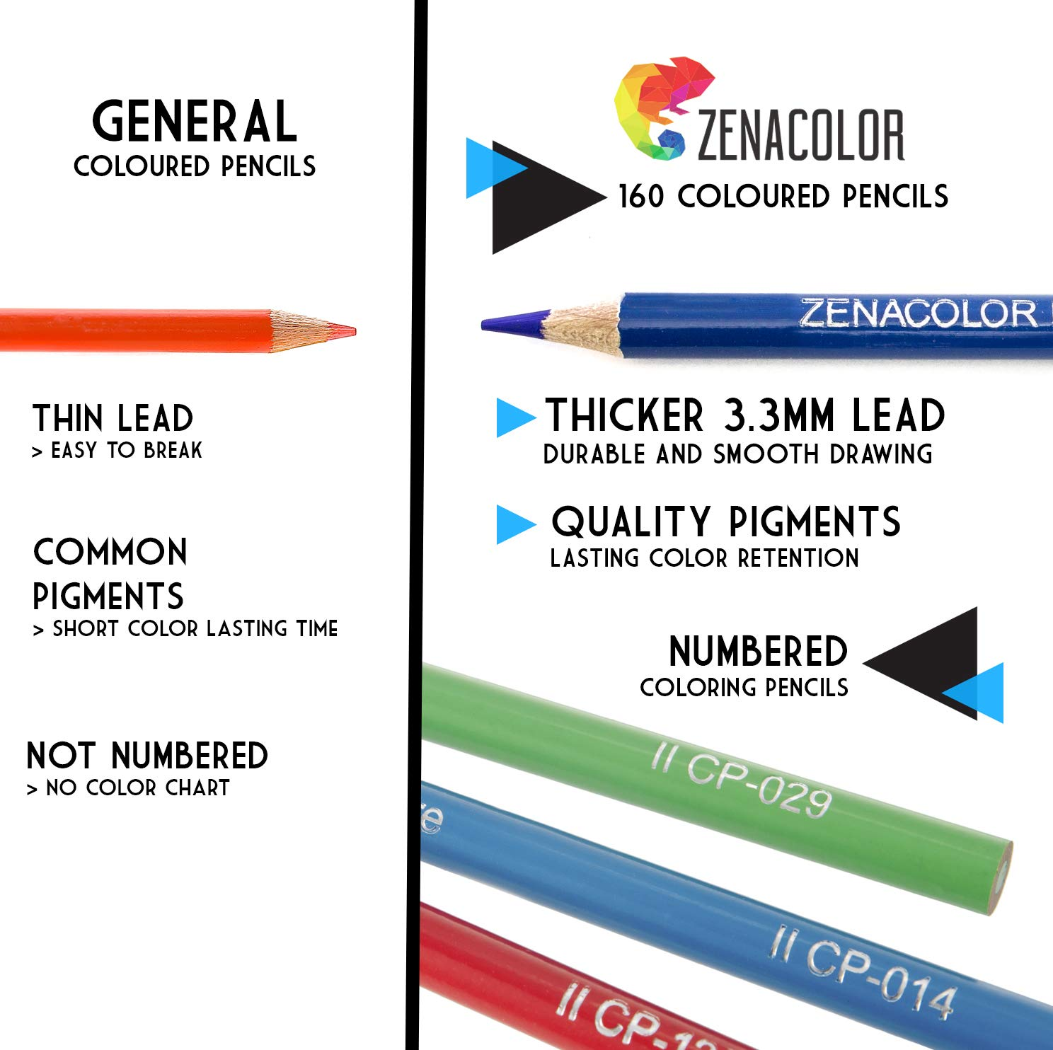 120 (Numerado) Lápices de Colores (Numerado) 120 de Zenacolor - 120 Colores Únicos para Libro de Colorear para Adultos - Fácil Acceso con 4 Bandejas - Regalo Ideal para Artistas, Adultos y Niños 28a9f7