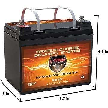 cheap VMax V35-857 2020