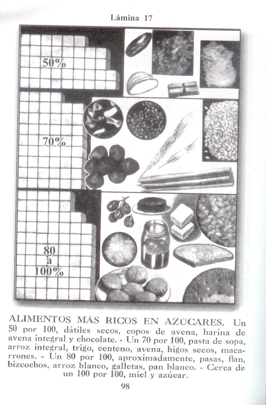 Diabetes (Spanish Edition): Vander, Berbera Editores ...
