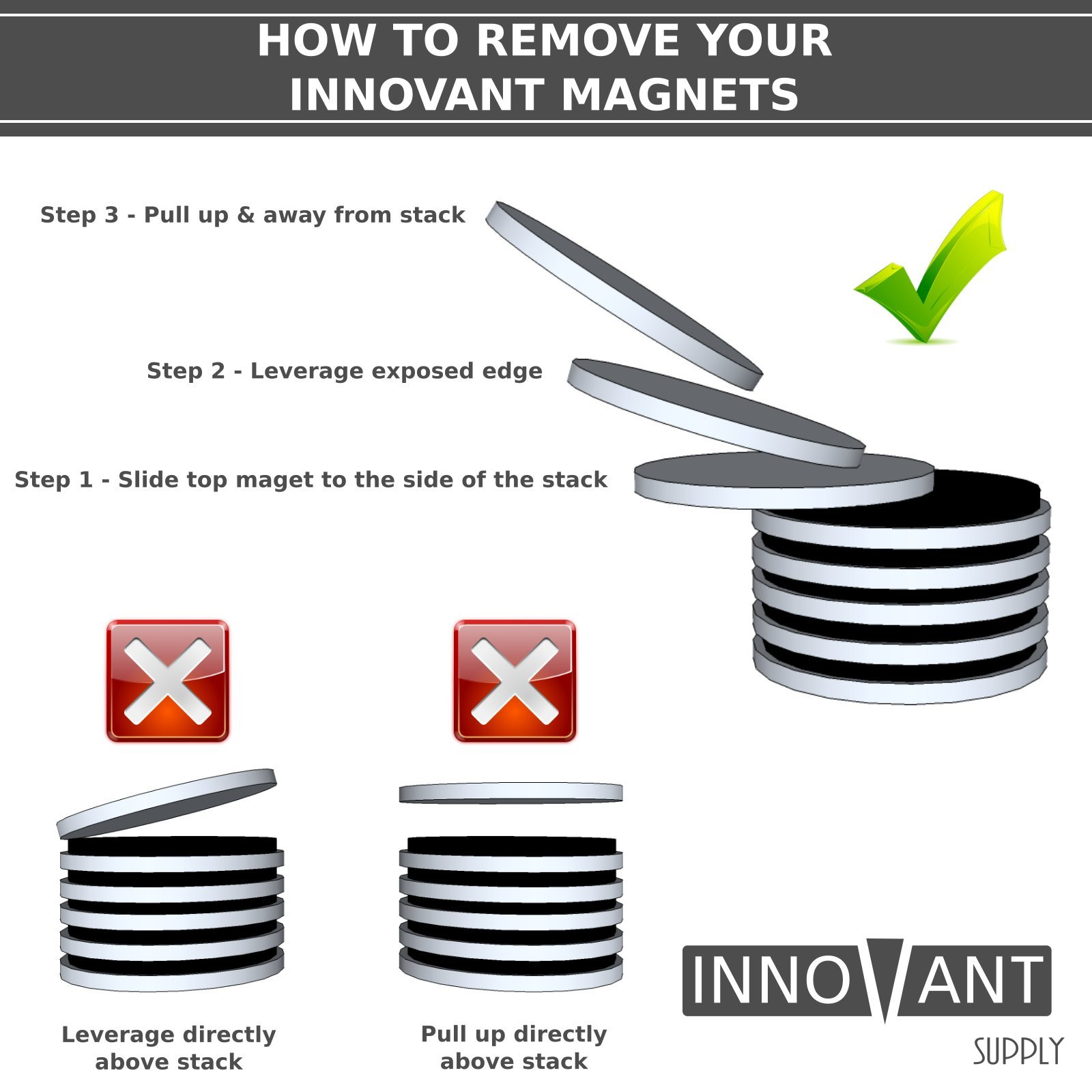 INNOVANT 4 Pack Neodymium Disc Magnets 1 1/2'' d x 1/8'' h N45 Grade Strong Permanent Rare Earth Magnets - Best for DIY Arts & Crafts Projects, School Classroom Science Project & Office or Work Supply by Innovant Supply (Image #4)