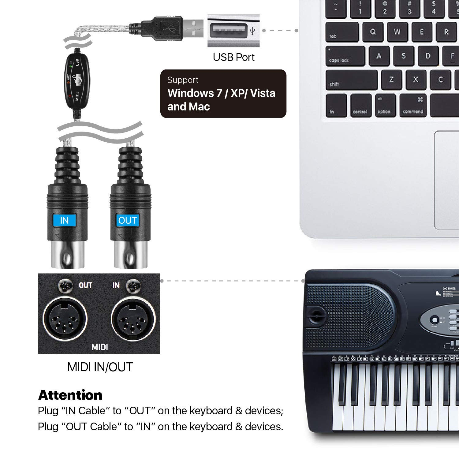 TNP USB to MIDI Cable Converter 2 in 1 PC to Synthesizer Music Studio  Keyboard Interface Wire Plug Controller Adapter Cord 16 Channels Supports