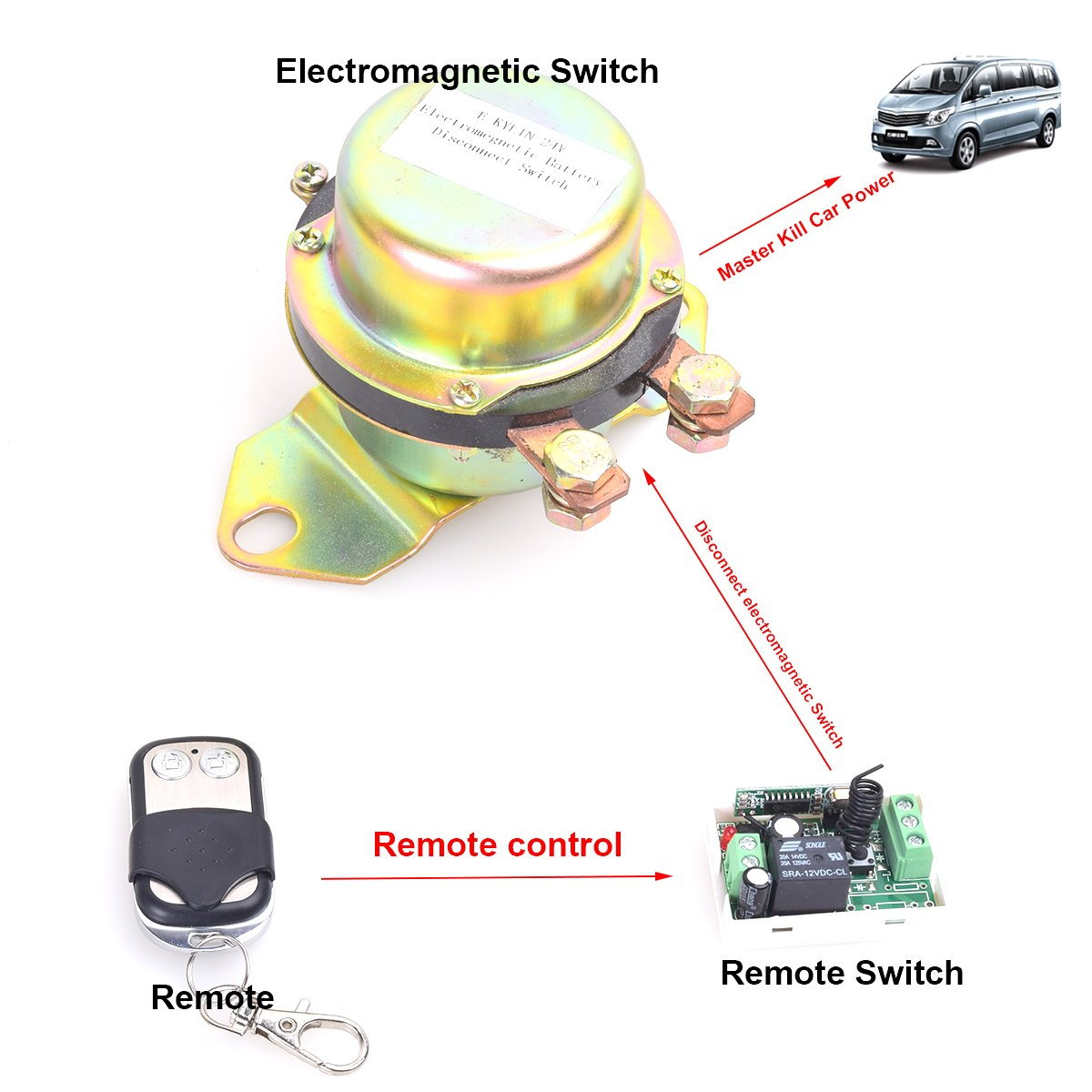 Car Wireless Remote Control Battery Switch Disconnect Latching Relay Power Anti Theft E Kylin Dc 12v Electromagnetic Solenoid Valve Terminal Master Kill System