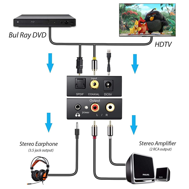 Digital a analógico convertidor de audio Olrick convertidor DAC Digital SPDIF Toslink a analógica RCA L/R de audio estéreo Adaptador con cabel + TOSLINK ...