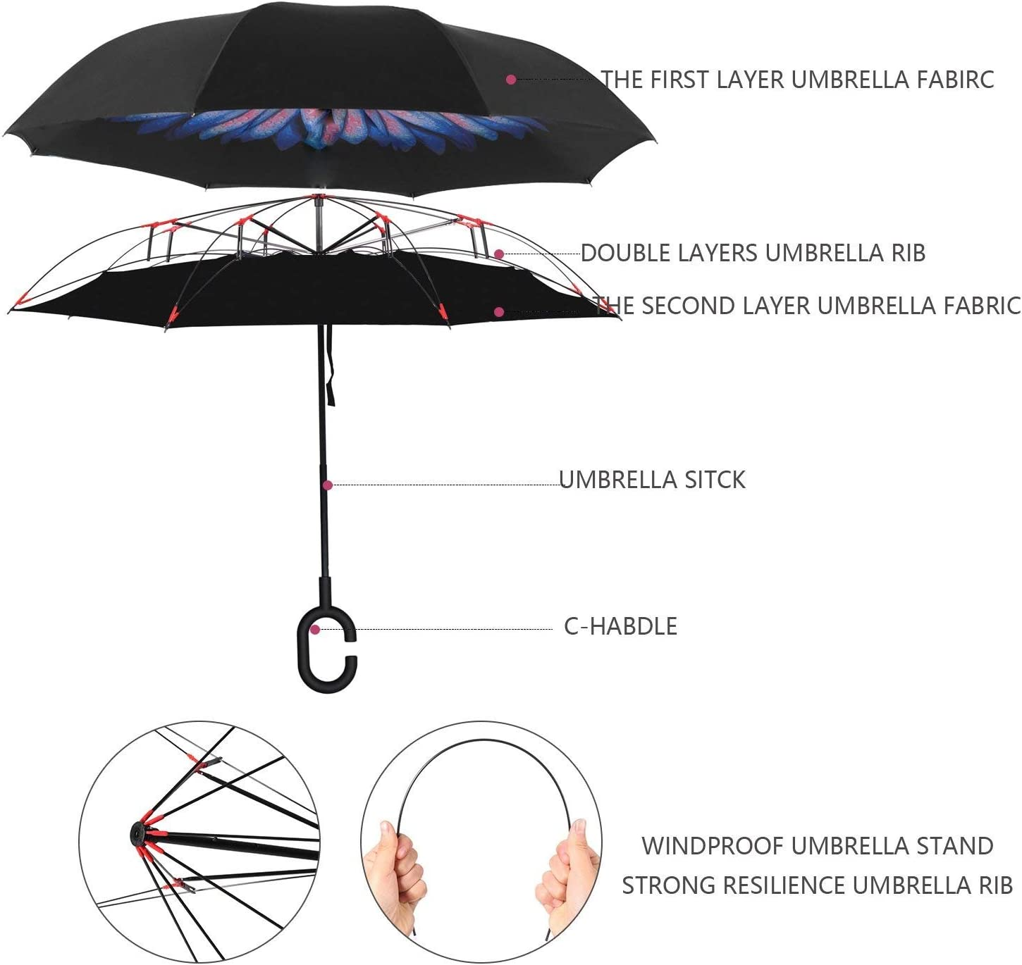First Love Sumeber Double Layer Inverted Umbrella Inside Out Hand Free with Carrying Bag for Travel and Car Outdoor Windproof Reverse Folding Umbrella with C Shape Handle Self Standing