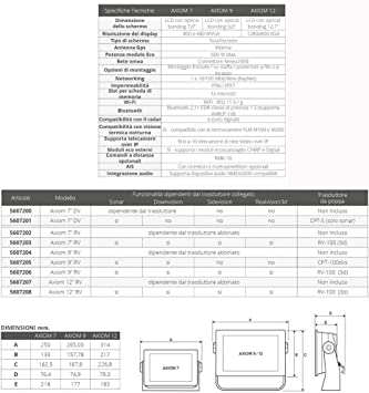 Raymarine 9094508 E70364 Axiom 7 Dv Gráfico Plotter/Down Vision ...