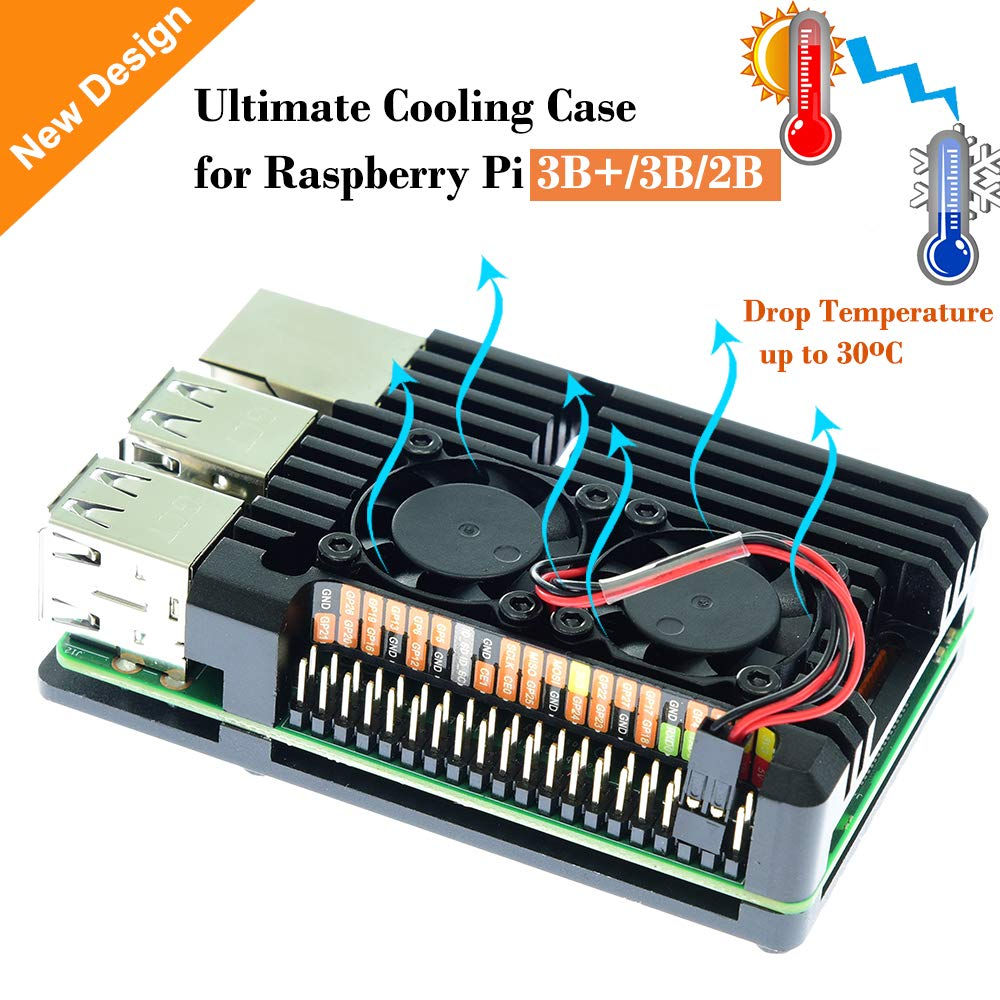 Makeronics Raspberry Pi Armor Case, Raspberry Pi Metal Case with Dual Fan Aluminium Alloy, Raspberry Pi Fan + Heatsink for Raspberry Pi 3 B+ / Pi 2/3 Model B