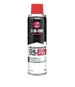 Best lubricants for squeaky door