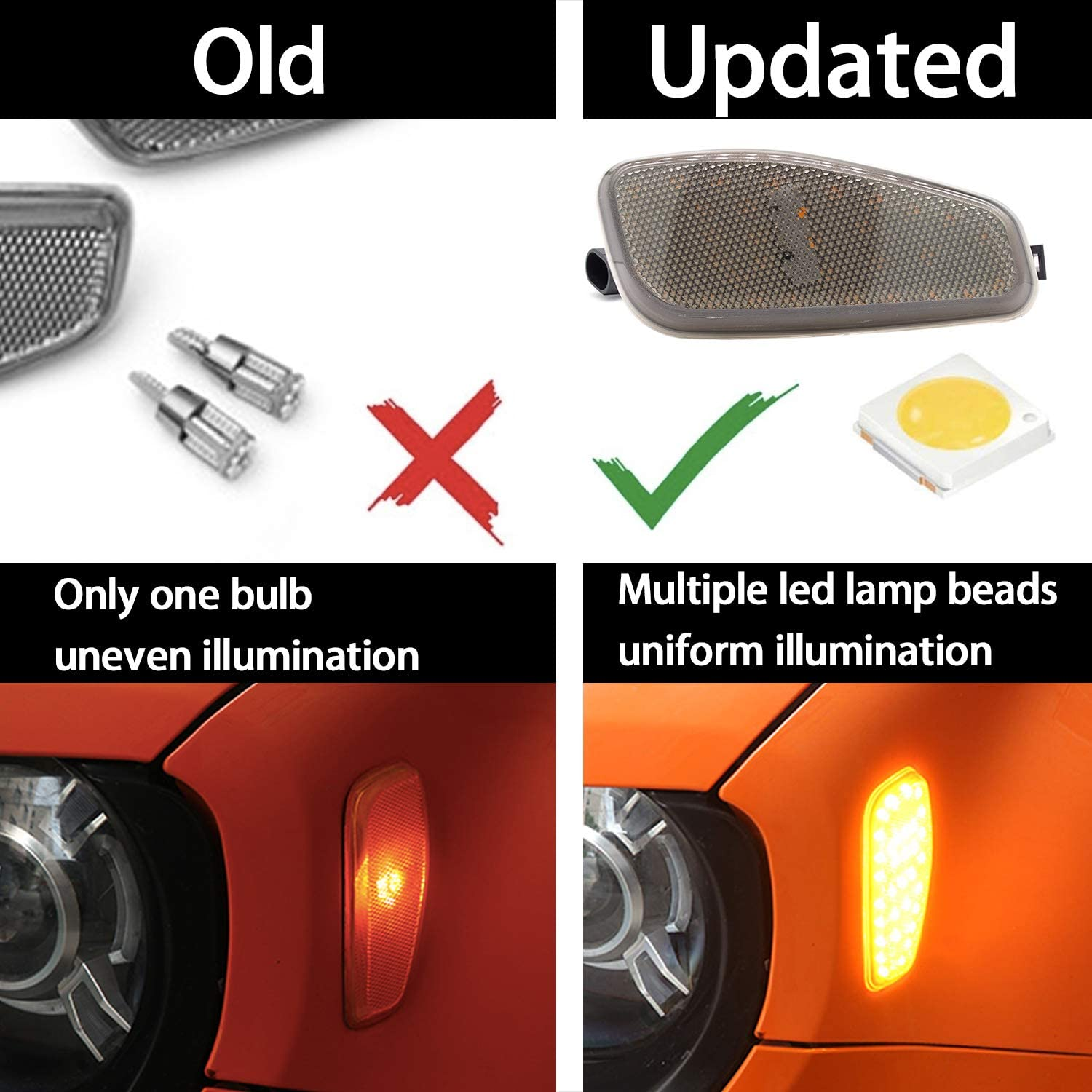 White PGONE White Lens Amber LED Lights Side Marker Turn Signal Lamps Update Kit For Jeep Renegade 2015 2016 2017 2018 2019 accessories 2 Pcs Pack
