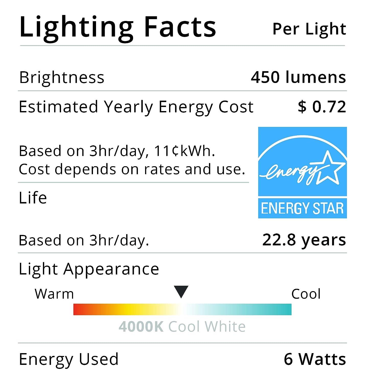 Sunco Lighting 12 Pack G25 LED Globe 2700K Soft White 6W=40W Dimmable 450 LM E26 Base UL /& Energy Star Ideal for Bathroom Vanity or Mirror