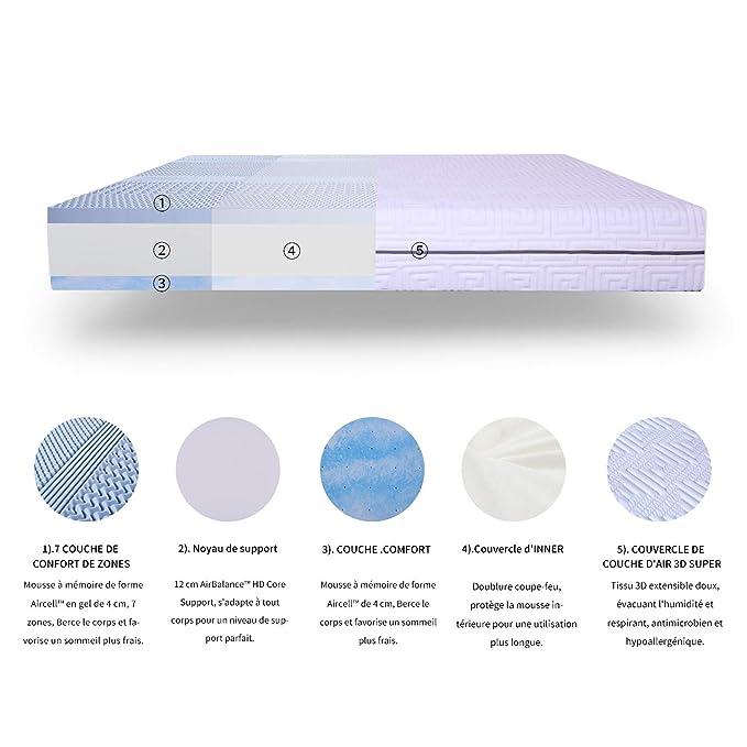 Umi. Essentials Colchón de espuma viscoelástica Reversible con 3 capas y soporte de 7 zonas,Certipur 160 x 200 x 20 cm: Amazon.es: Hogar