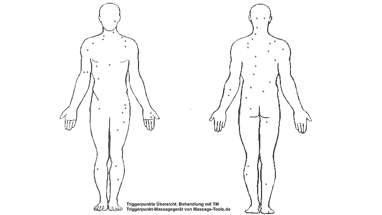 TM Triggerpunkt-Massagegerät für Rücken Nacken Schulter Hüfte Beine ...