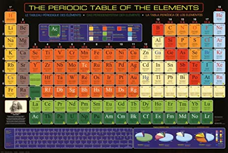 Amazon periodic table poster poster print 36x24 posters periodic table poster poster print 36x24 urtaz Image collections