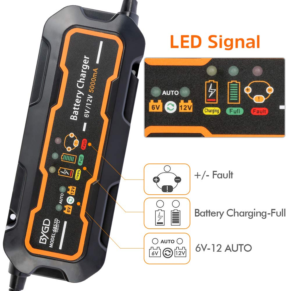 ATVs AGM Gel cell Lead Acid Batteries Battery Charger,12V//6V 5A Car Battery Charger Maintainer with Automatic Portable Battery 3-Steps Charging Trickle Float Deep Cycle Charging for Cars Motorcycles