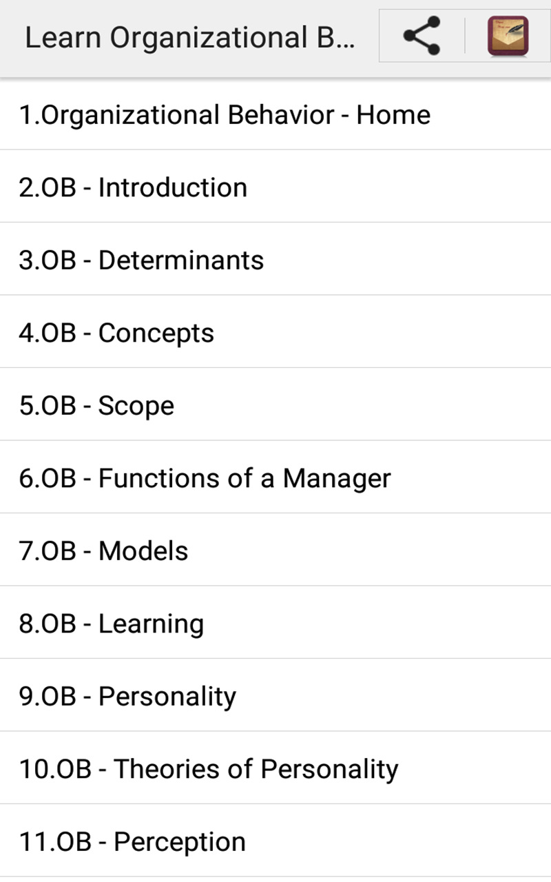learning about organizational behavior Learning in organizations in recent years there has been a lot of talk of 'organizational learning' here we explore the theory and practice of such learning via pages in the encyclopaedia of informal education.