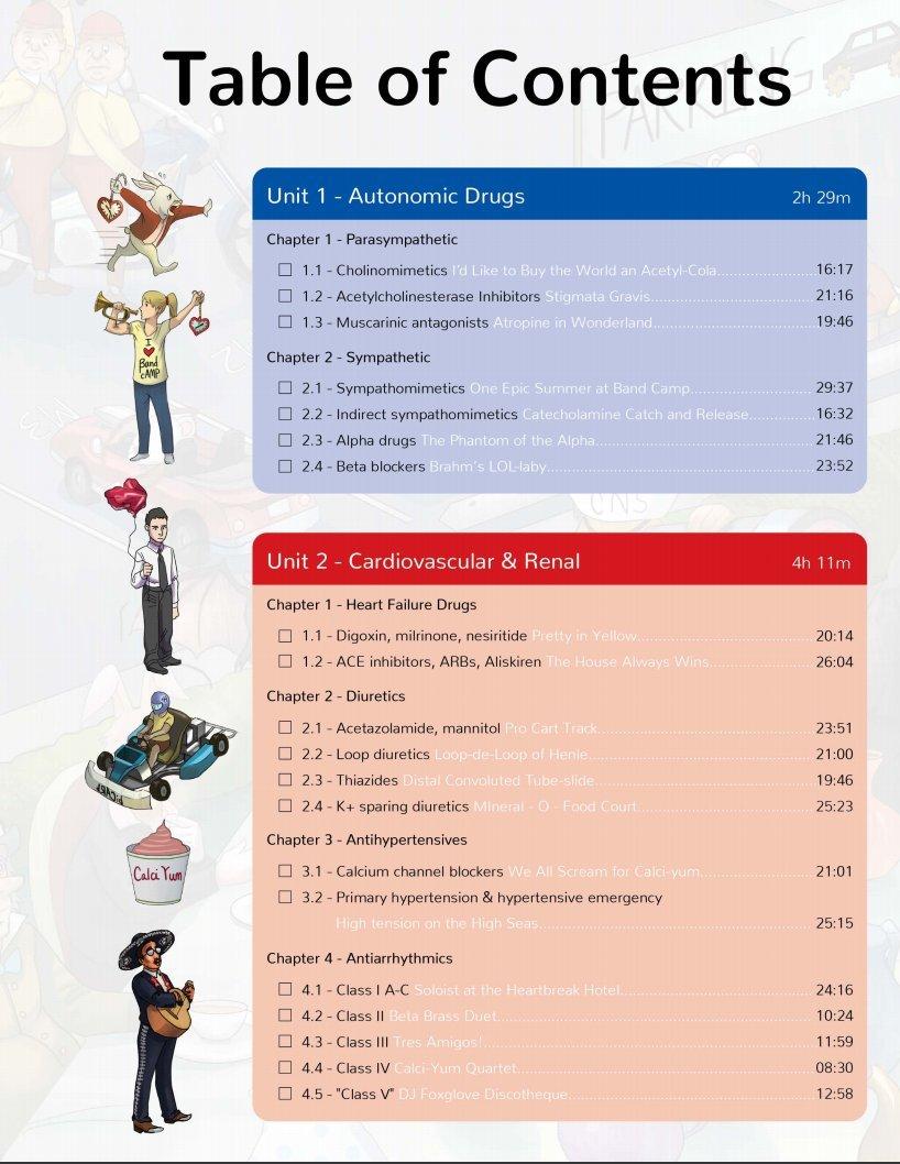 SketchyMedical Official SketchyPharm Workbook: Amazon ca
