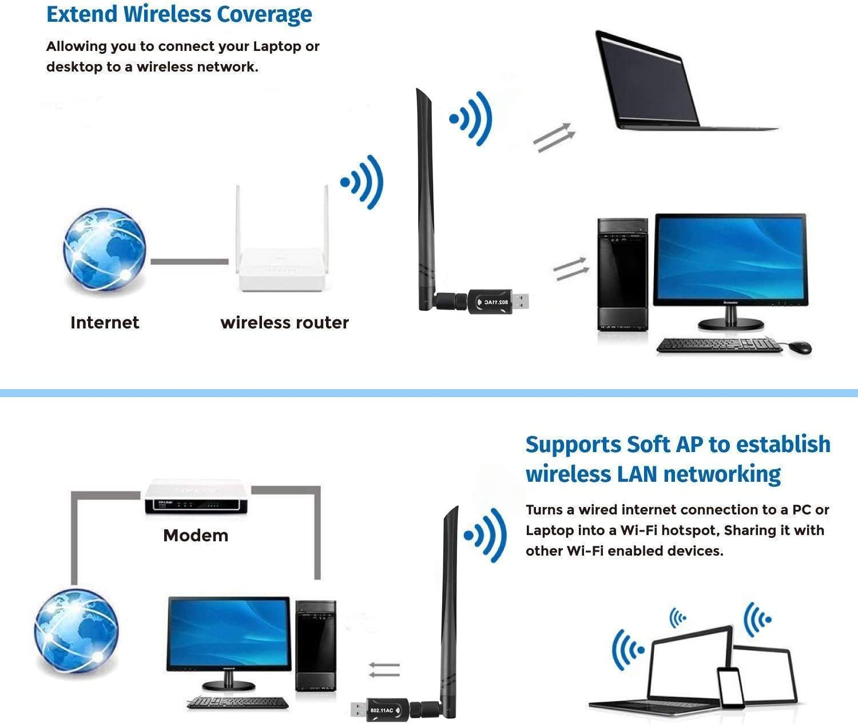 Yizhet Antena de Adaptador USB WiFi 1200Mbps USB 3.0 WiFi Adapter 5dBi Receptor WiFi Dual Band 5.8G/2.4G Compatible con Windows XP/7/8/Vista, Linux