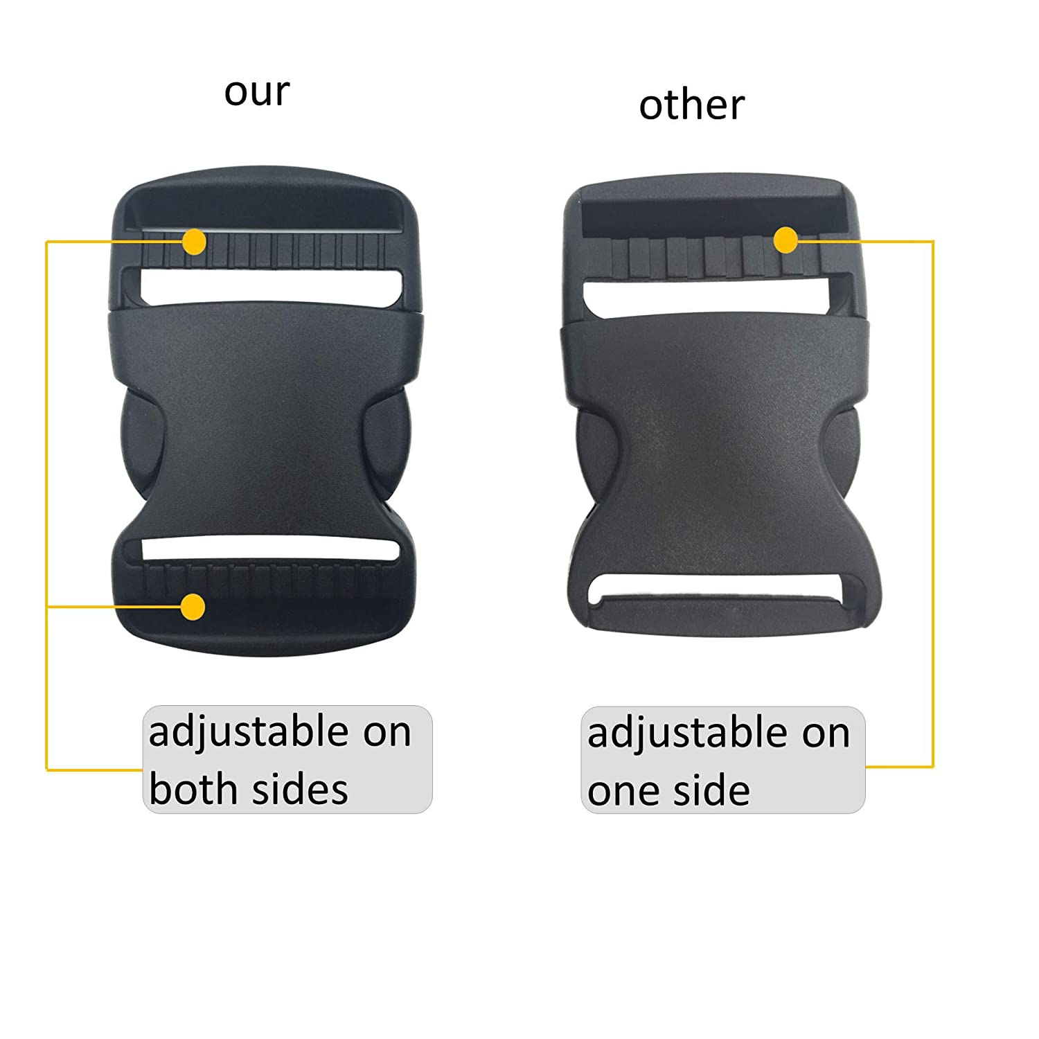 Black 6 Set 2 Inch Flat Dual Adjustable Plastic Side Release Plastic Buckles and Tri-Glide Slides Quick Side Release Buckle for Luggage Straps Pet Collar Backpack Repairing