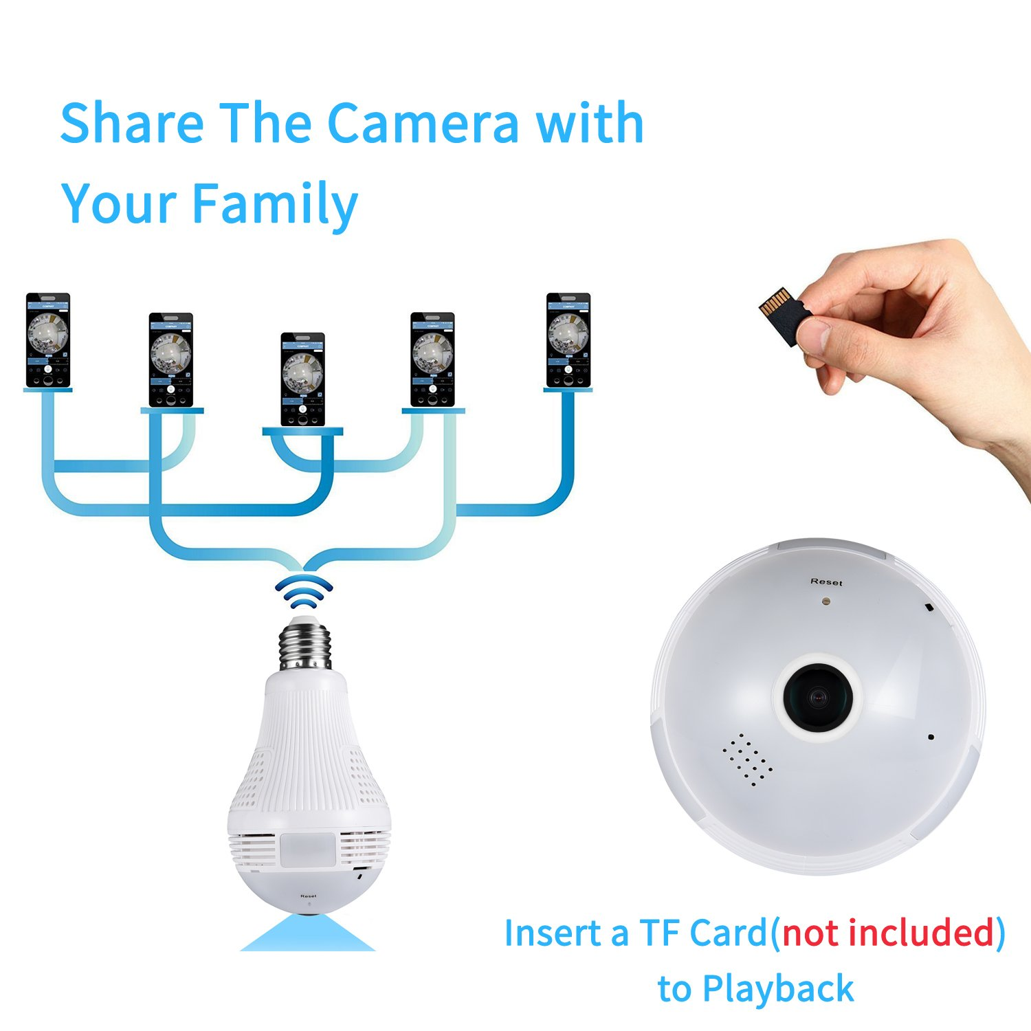 360 Degree Panoramic Camera WiFi IP Bulb Camera 960P Fisheye Lens Home Security Camera System Wireless Camera for Kids & Pets Monitor with iOS/Android App Easy Installation for Large Area Monitoring by Mykit (Image #5)