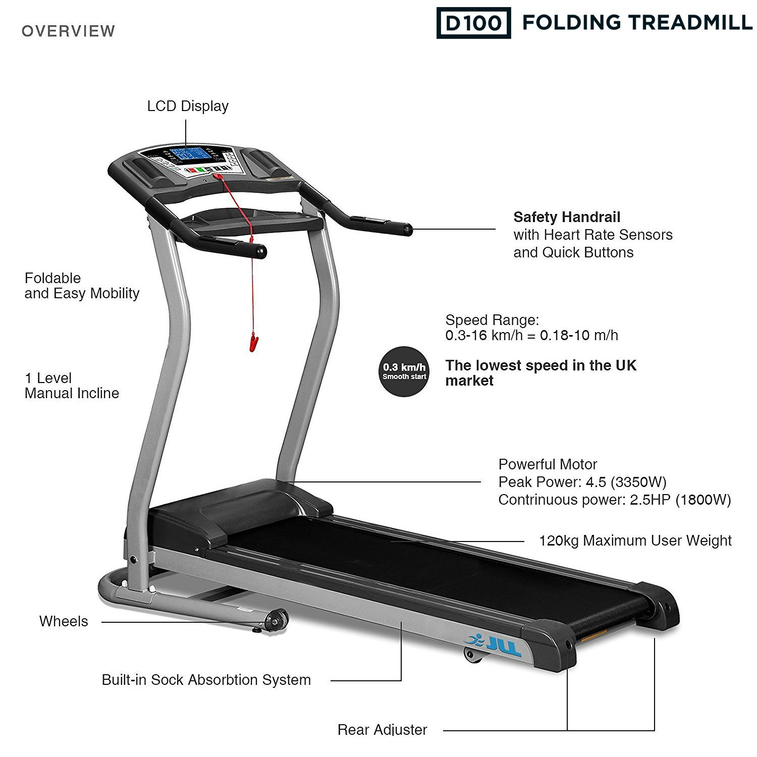 Smooth treadmill incline motor wiring diagram trusted wiring diagram jll d100 treadmill with digital motor technology 4 5hp motor and refrigerator run capacitor wiring diagram smooth treadmill incline motor wiring diagram swarovskicordoba Gallery