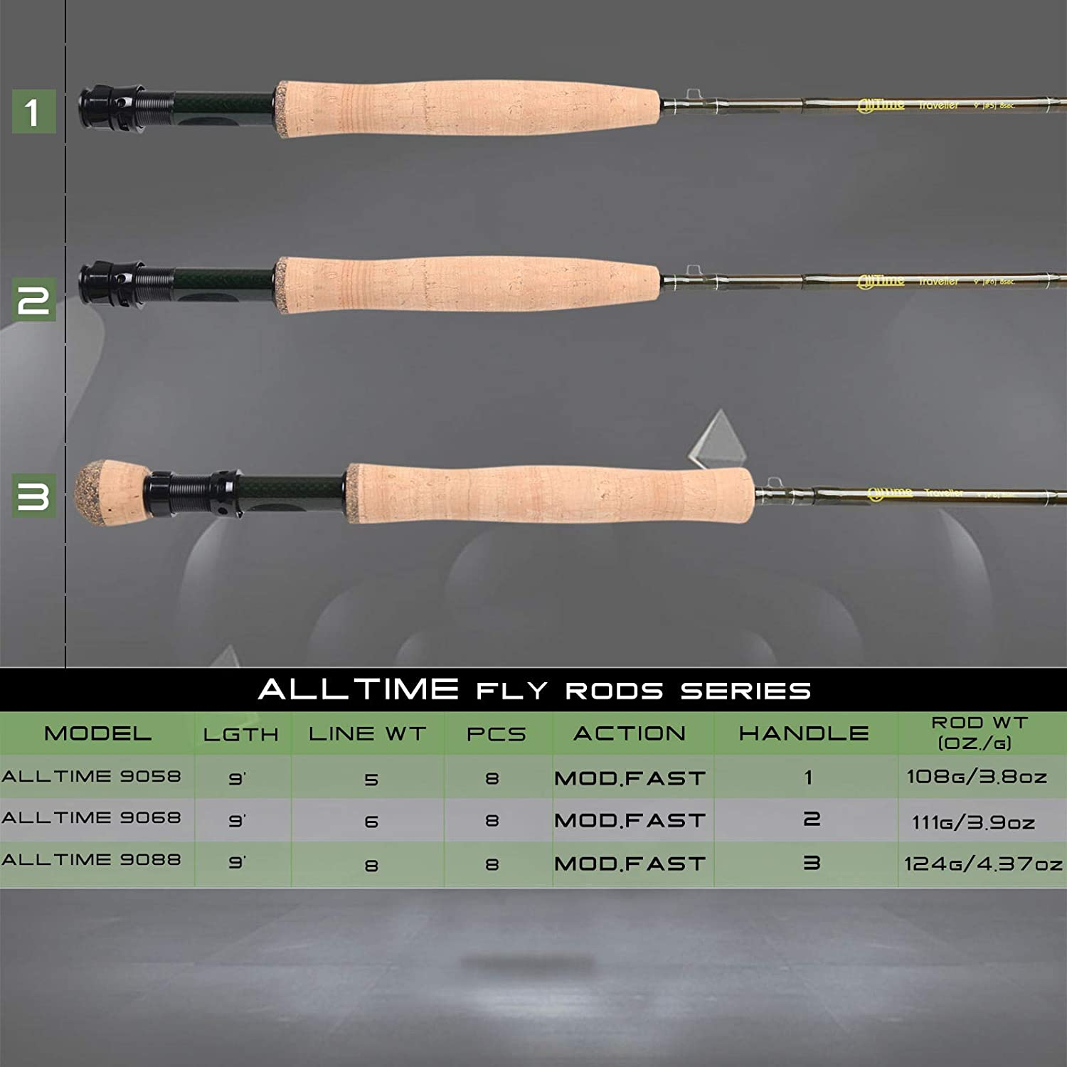 MAXIMUMCATCH Maxcatch Alltime Travel Fly Fishing Rod Combo Kit Ultra compact for backpacking 8 Piece 9ft with Cordura tube (Size: 568wt)