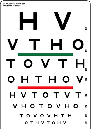 Top Quality by BEXCO Brand Snellen Eye Visual Acuity Chart