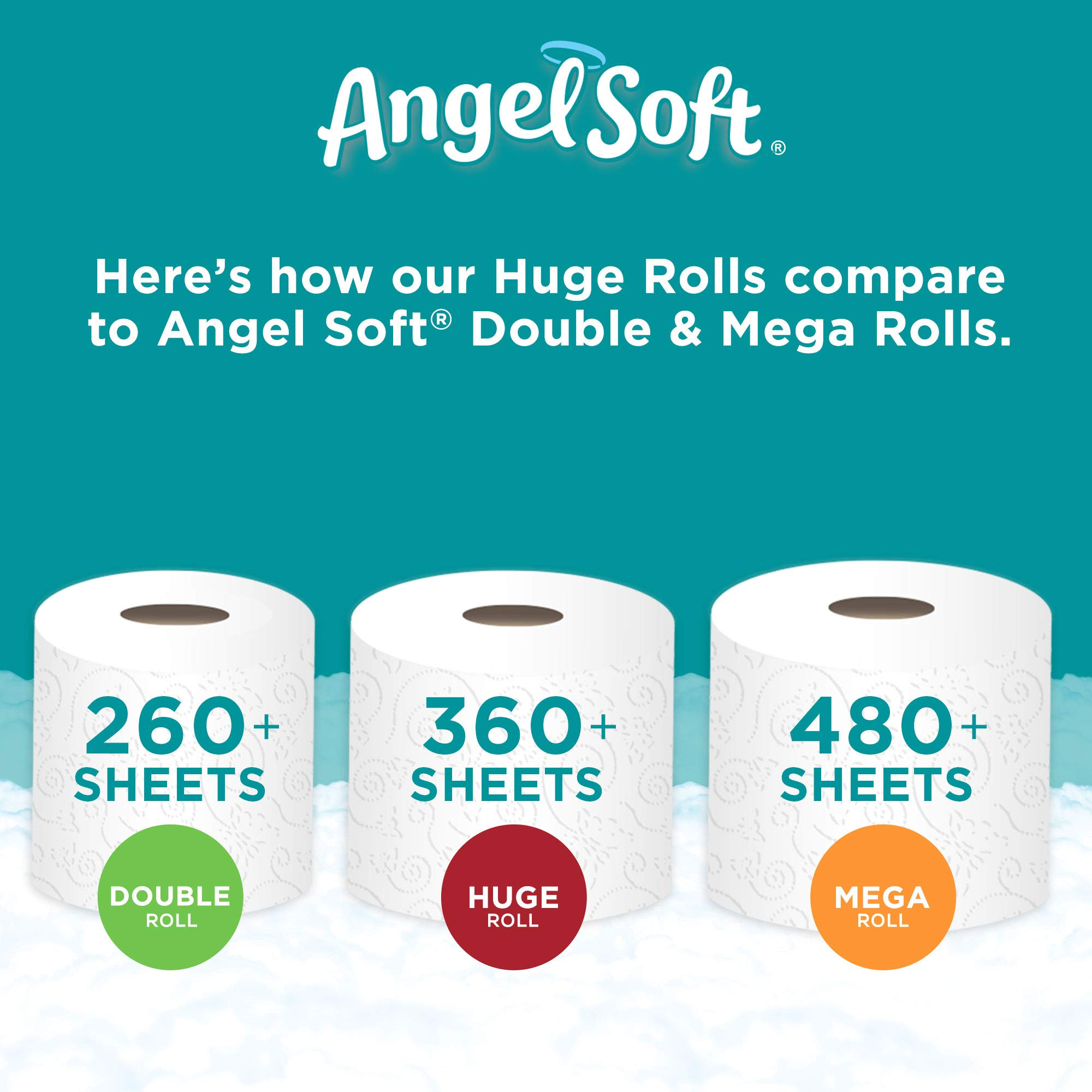 Angel Soft Toilet Paper, 36 Huge Rolls, 36 Rolls = 108 Regular Rolls, Bath Tissue by Angel Soft (Image #8)