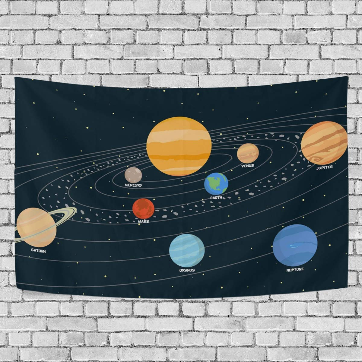 JSTEL Solar System Tapestry Wall Hanging Decoration for Apartment Home Decor Living Room Table Throw Bedspread Dorm 60 x 40 inches