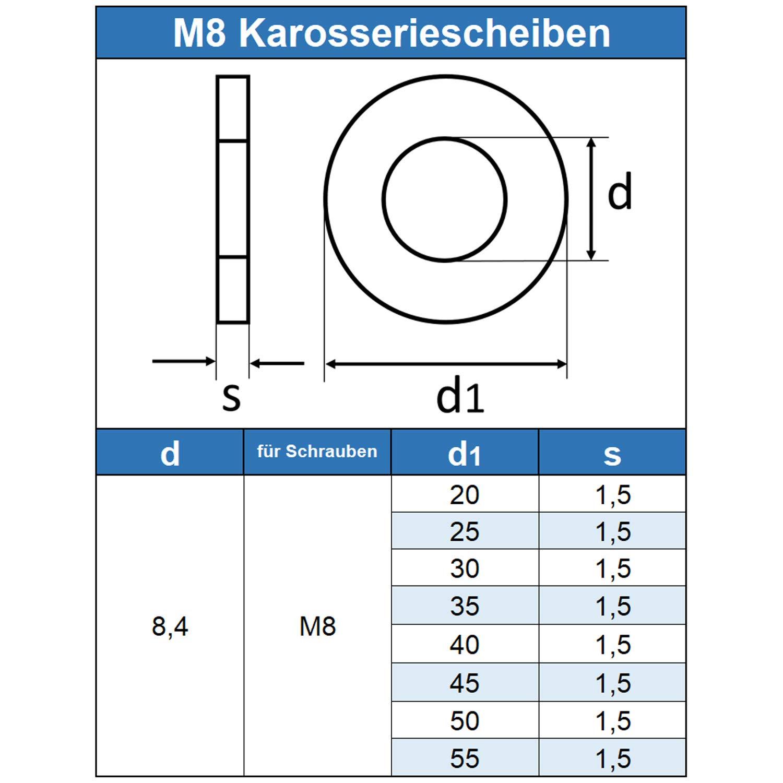 M8 Karosseriescheiben 8,4 X 50 mm Edelstahl A2 V2A Eisenwaren2000 50 St/ück - Beilagscheiben rostfrei Kotfl/ügelscheiben