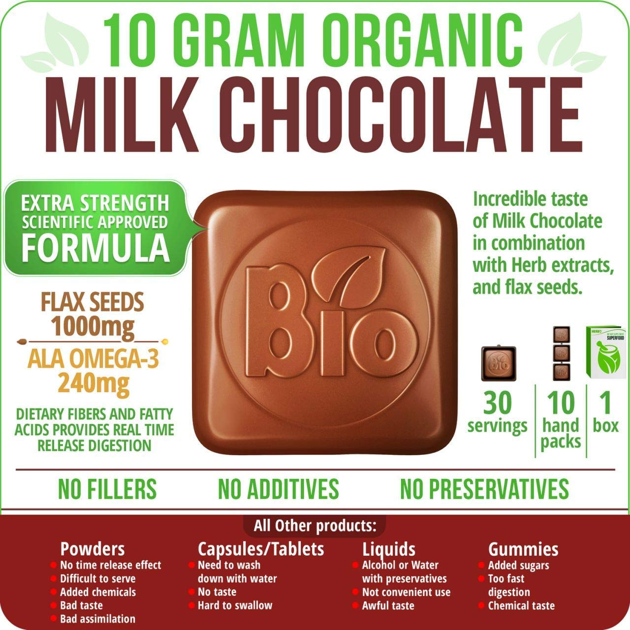 Herbo Superfood Biotin 5000 mcg in Organic Milk Chocolate - Healthy Hair, Skin & Nails Support, Produces Energy from Food, Enhances Metabolism - 60 Delicious Omega-3 Enriched Bars Non-GMO, Gluten Free