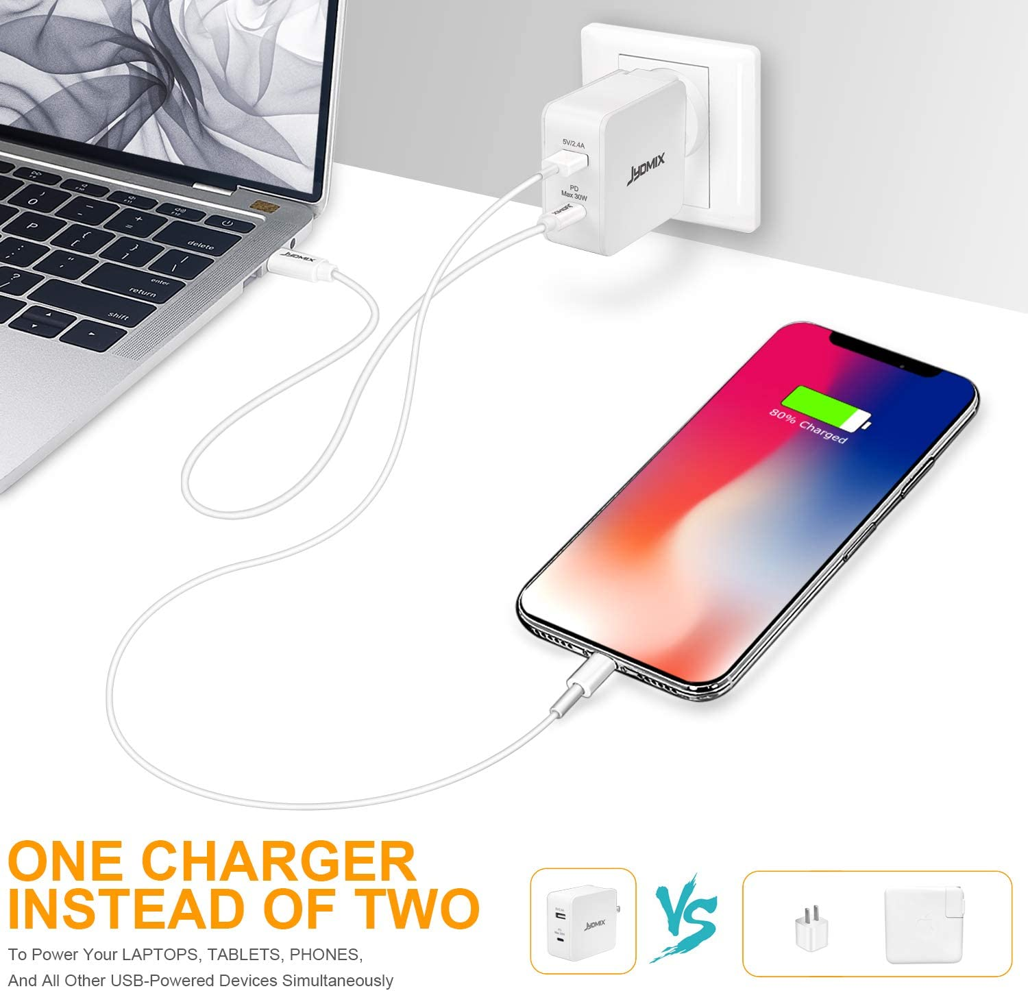2-Port Universal Travel Charger with USB-C Power Delivery and Standard USB-A Worldwide 42W USB Power Travel Adapter with Interchangeable Plugs JYDMIX USB C PD Charger 30W
