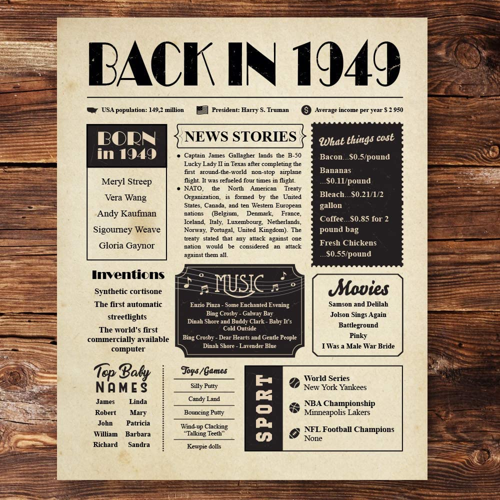 Newspaper Poster 70th birthday board 70th birthday gift for men 1949 birthday gift 70th birthday decoration for women back in 1949