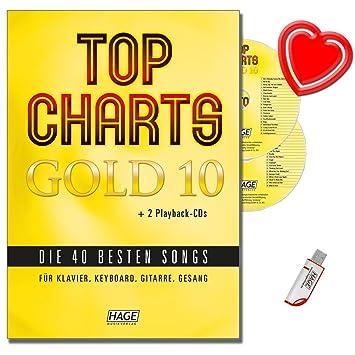 Top Charts Gold 10 (con 2 CD + midifiles, USB Stick) – Las