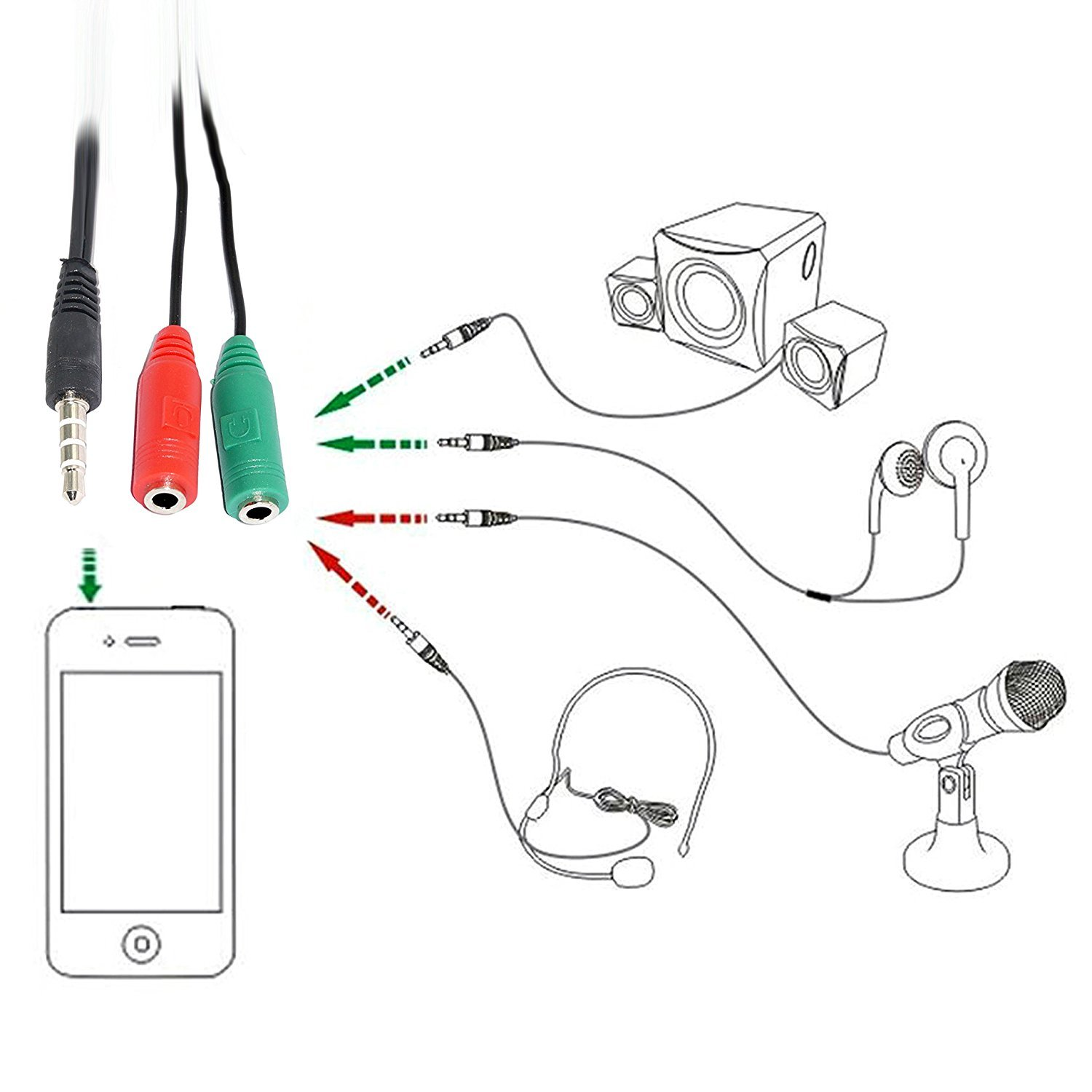 Buy Riatech 35mm Audio Jack To Headphone Microphone Splitter 3 5mm Wiring Diagram Combo Converter Adaptor Cablemulticolour Online At Low Prices In India