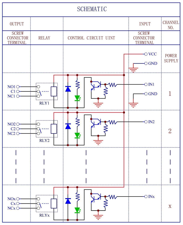 Module Relais Omron 10 A Electronics-Salon Support rail DIN 8 relais SPDT Power Interface 5 V Coil.