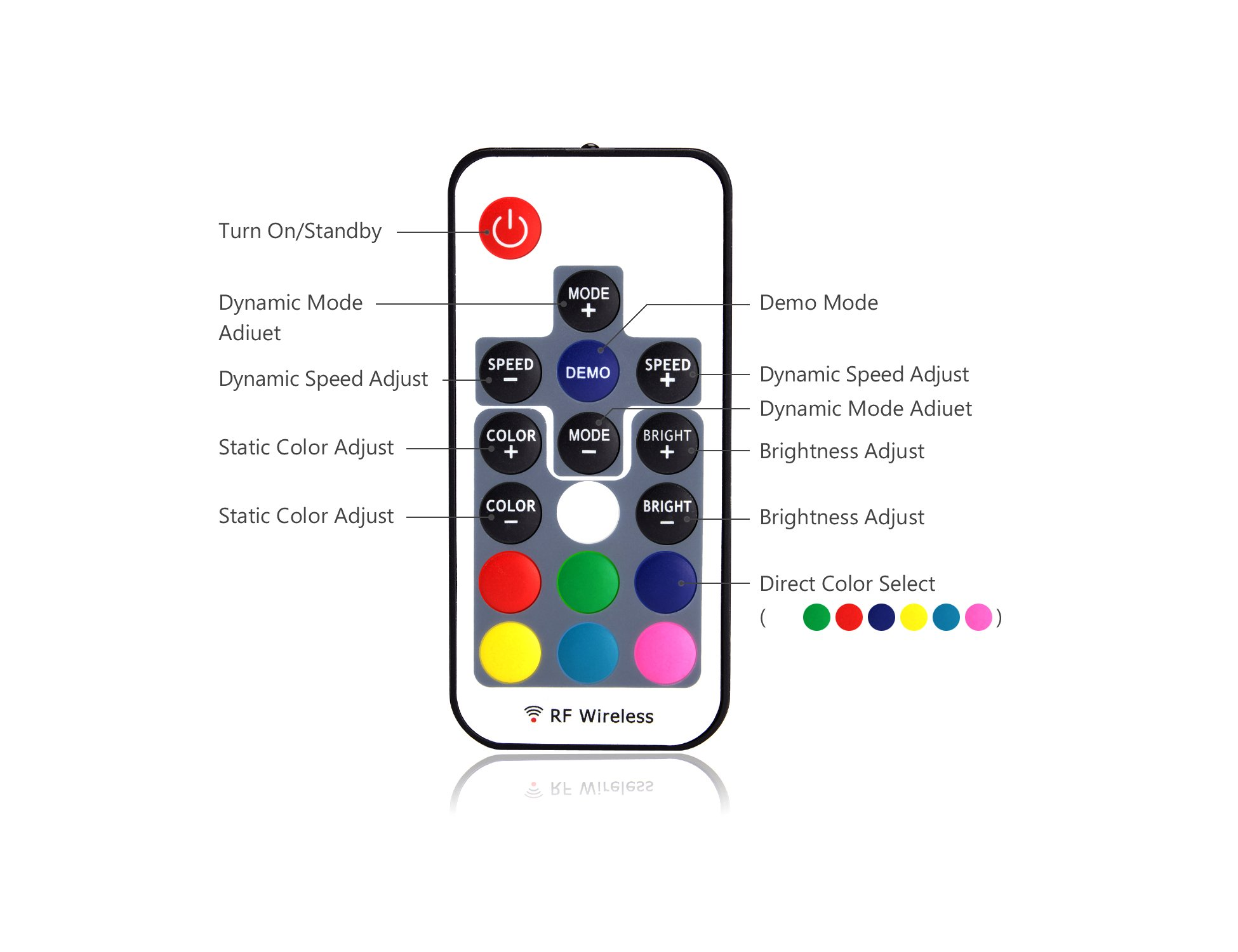 WYNK LED Strip Lights with Remote USB Back Light Fixture DIY 5050RGB Flexible 3.4M 104LED Color Changing Full Kit + 4 Connector + Remote Controller for Computer/TV/Home/Kitchen/Christmas Decorative by WYNK (Image #5)